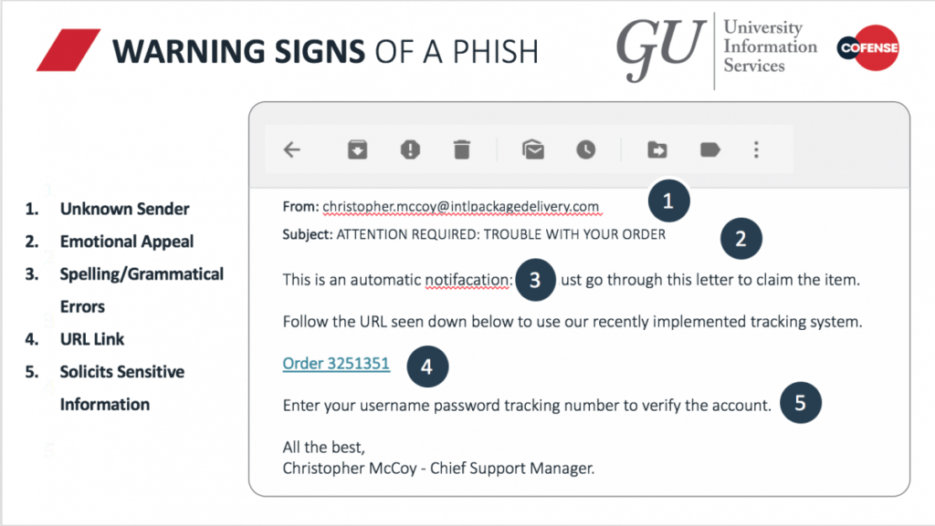 Image showing warning signs of a phishing email